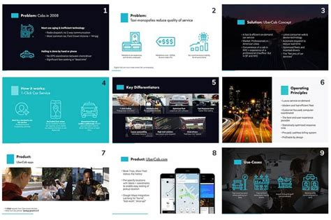 The Best Pitch Deck Examples from Successful Startups