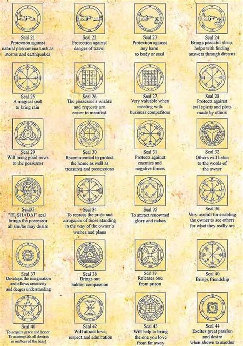 Ritually Prepared King Solomon Seal Double-Sided Laminated