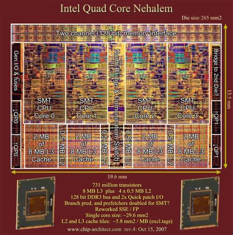 Details of Intel's New Nehalem CPU in the Mac Pro – The