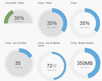 Chart & Graph Category | jQuery Plugins